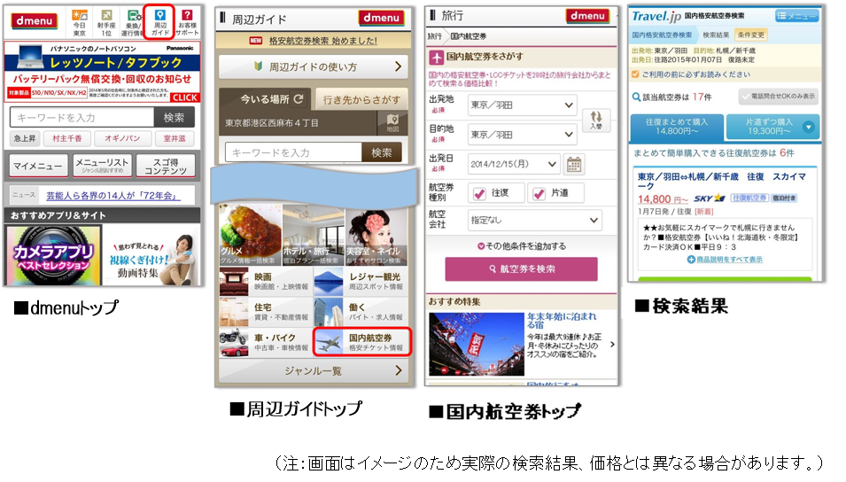 旅行 サイト 比較