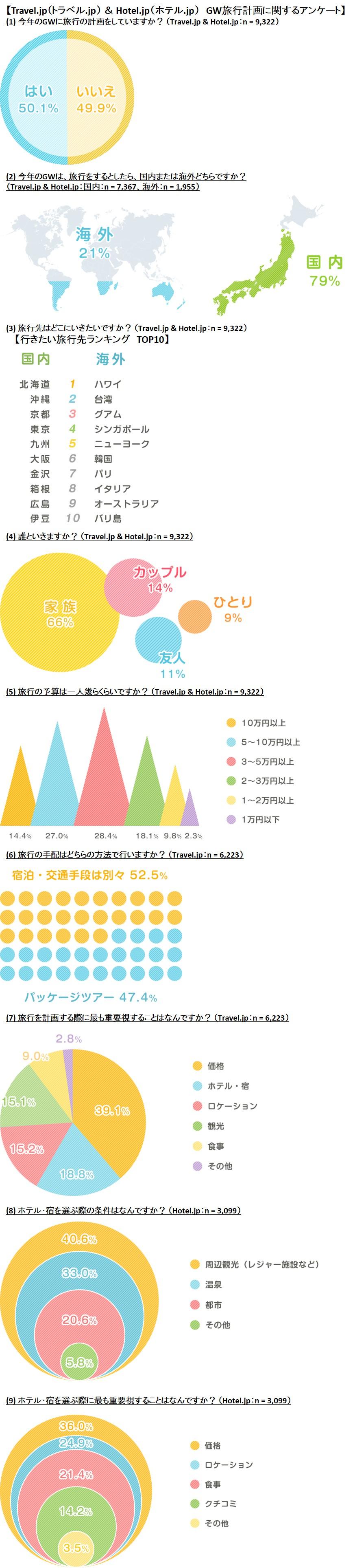 グラフ_全体